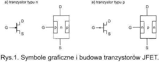 budowa tranzystorów jfet