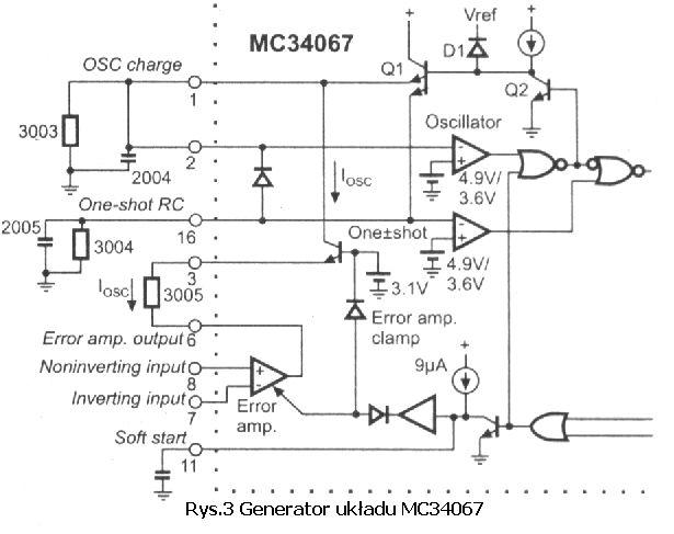 generator układu mc34067