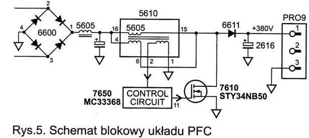 schemat blokowy układu pfc