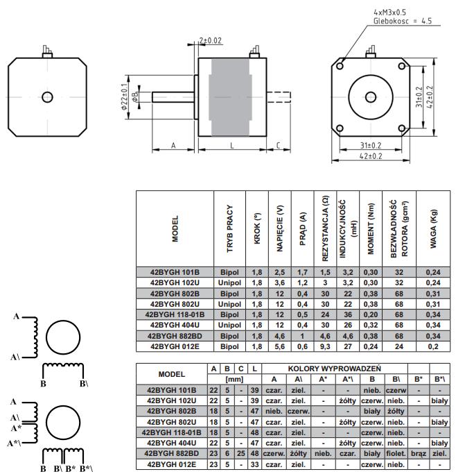 schemat silników krokowych dwufazowych seria 42bygh