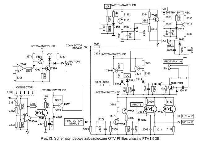 schematy ideowe zabezpieczeń otv philips chassis ftv 1.9 de
