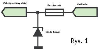 zasilanie bezpiecznik dioda transil