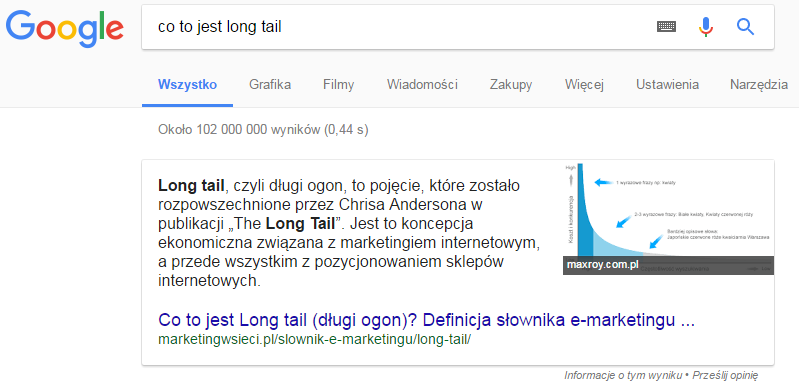 long tail direct answer