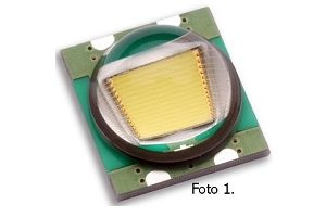 parametry diod led