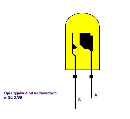 schemat opis typów diod nadawczych led w se 2 96