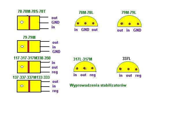 schemat wyprowadzenia stabilizatorów