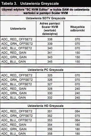 Telewizory OTVC plazma Philips chassis LC4.41E